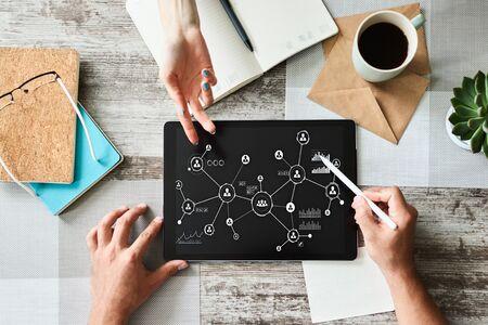 Organisational structure, business model, HR, Human resource management. Social network.