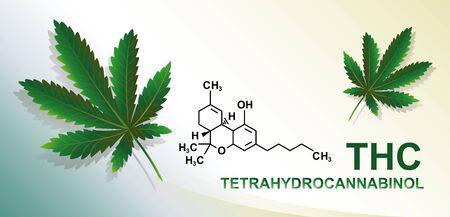 chemical formula of Marijuana CBD brain function Ilustrace