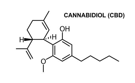 chemical formula medical of Marijuana and cannabidiol CBD oil white background Ilustração