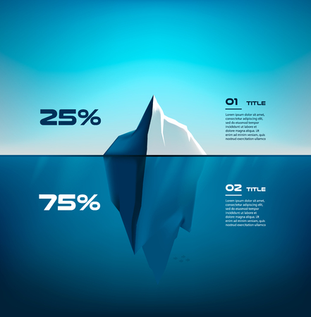 Iceberg material infographics.