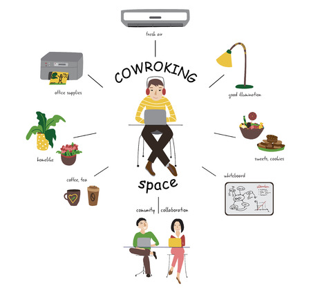 What coworking space offers, flat style vector concept