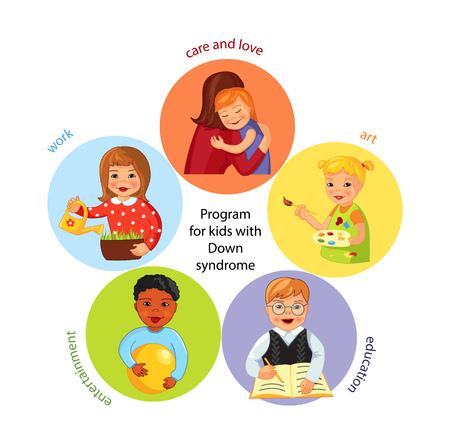 Programme de développement pour les enfants atteints du syndrome de Down, éducation et art, soins, travail et jeux, affiche de vecteur de dessin animé