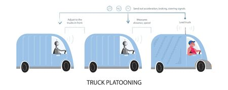 what is truck platooning vector scheme