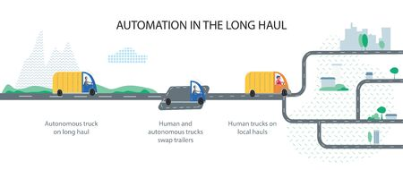 Automation in the long hauls