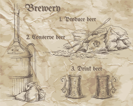malt: Freehand drawing on the old paper. Card for brewery with tanks for storage of beer, bags of malt and hops and  pints.