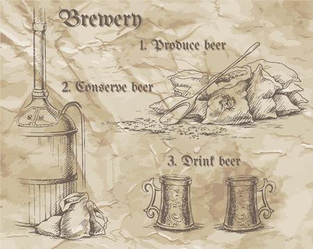Tekening van de hand op het oud papier. Kaart voor brouwerij met tanks voor de opslag van bier, tassen van mout en hop en pinten.