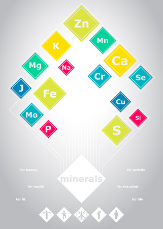 portret: Poster of the minerals for human in light style, , portret orientation