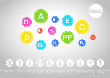 vitamine: Poster template of the vitamine for human, landscape orientation, flat and gradient