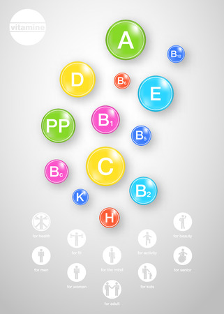 vitamine: Vector poster template of the basic vitamines for human, , portrait orientation