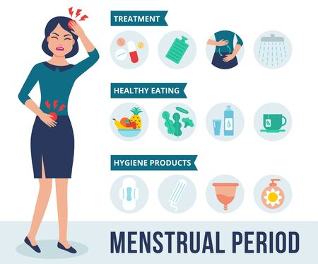 Woman character holds her stomach and feels menstrual pain. Infographics of menstrual period in flat style. Treatment, nutrition and hygiene in menstrual period. Vector illustration