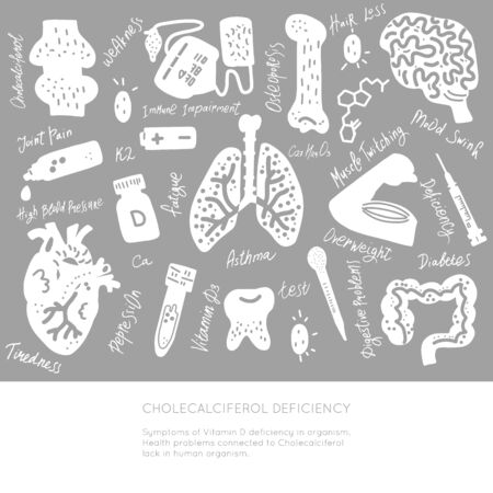 Vitamin D deficiency in human organism set of drawings. Medicine handdrawn vector icons. Textured illustration made in flat doodle style.