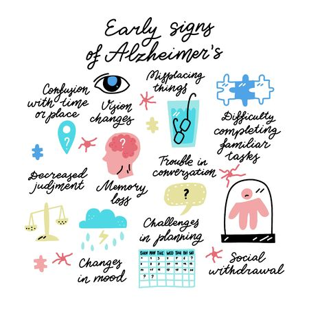 Alzheimer's disease early signs clipart elements set. Medicine handdrawn vector icons. Illustration made in doodle style, colourful design.