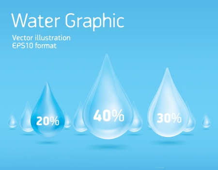 water conservation: Infographic of a set blue shiny water drops Illustration