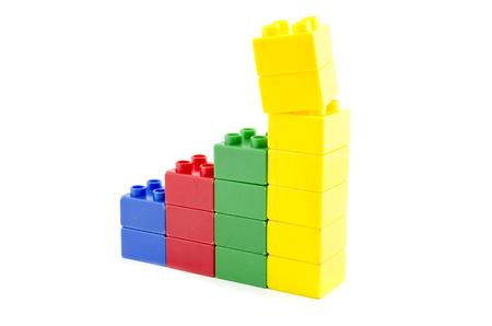 shrinking: image concept extraordinary profit margin shrinking via building blocks isolated white background.copy space to the left Stock Photo