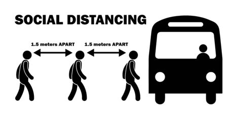 Social Distancing 1.5m meters Apart When Boarding Bus Line Queue Stick Figure. Black and White Vector File Ilustracje wektorowe