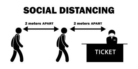 Soziale Distanzierung 2 Meter m Abstand Strichmännchen an der Warteschlange am Ticketschalter mit Maske. Schwarzweiß-Vektordatei Vektorgrafik