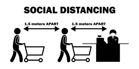 Social Distancing 1.5 m Meters Apart Cashier line Stick Figure. Black and white pictogram depicting one point five half meters apart while lining queing up to pay at cashier. Vector File