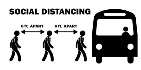 Social Distancing 6ft feet Apart When Boarding Bus Line Queue Stick Figure. Black and White Vector File