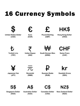 Various Currency FX Money Signs and Symbols with Descriptions. Black Illustration Isolated on a White Background.