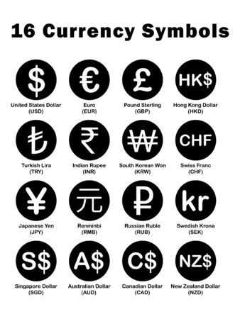 Various Currency FX Money Signs and Symbols with Descriptions. Black Illustration Isolated on a White Background. EPS Vector