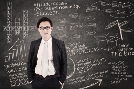 Confident businessman standing in front of written chalkboard photo