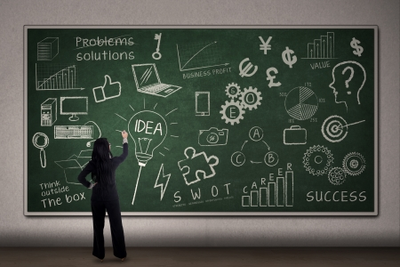 Business woman drawing a light bulb with chalk on blackboard photo