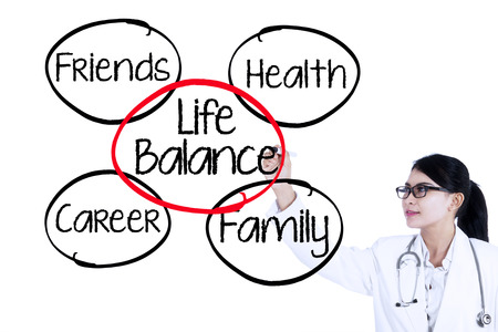 Life balance concept with doctor writes all of life elements, career, family, health, and friends photo
