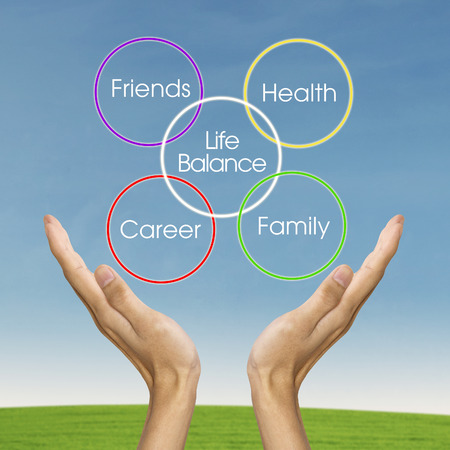 Life balance concept with hand hold all of life elements, career, family, health, and friends