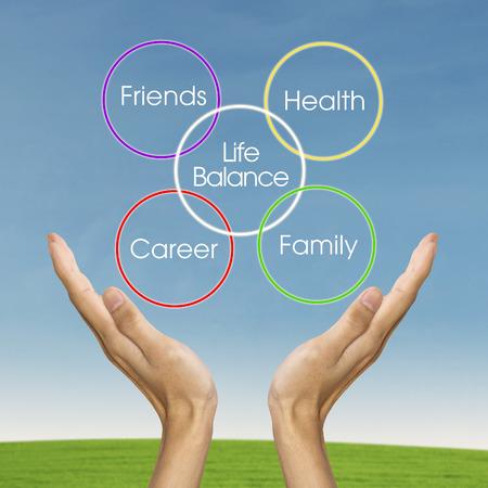 Life-Balance-Konzept mit Hand halten das ganze Leben Elemente, Karriere, Familie, Gesundheit und Freunden Standard-Bild