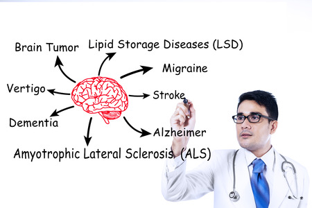 lateral: Doctor writes brain diseases on whiteboard, isolated on white background