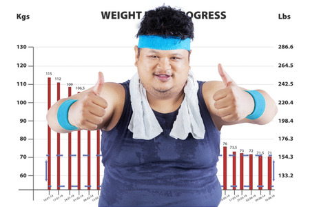 Portrait of fat man with a loss-weight program and showing thumbs-up photo