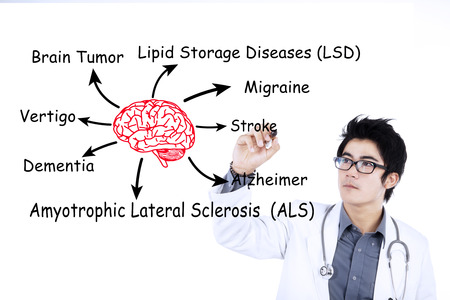 Doctor writes brain diseases on whiteboard, isolated on white background photo