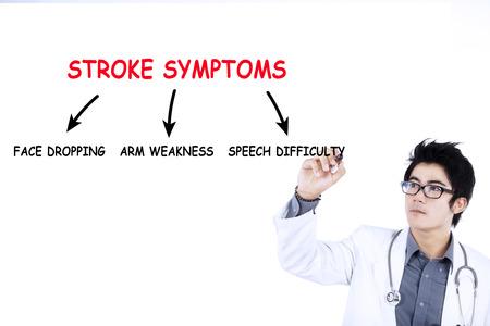 Doctor writes stroke symptoms on whiteboard, isolated on white background photo