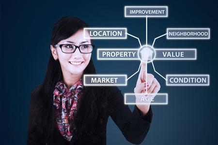Jeune femme d'affaires de toucher un bouton du concept de valeur de la propriété Banque d'images - 45717260