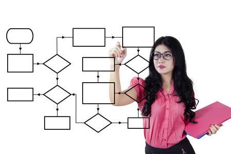 flujo: Joven empresaria utilizando el marcador para dibujar diagrama de flujo de vacío en la pizarra mientras sostiene un documento