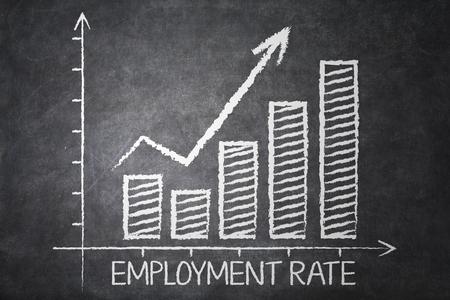 Image de diagramme de taux d'emploi avec la flèche vers le haut sur le tableau