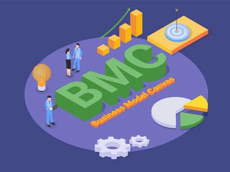 business model canvas (BMC) isometric 3d vector concept for banner, website, illustration, landing page, flyer, etc.