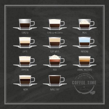 kinds: Coffee kinds