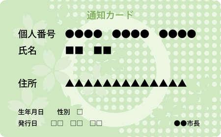 Notification card image