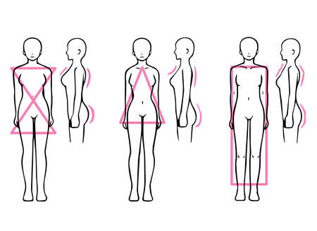 Skeletal Diagnosis 3 Types Body Shape Illustration (Straight, Wave, Natural) Front and Side