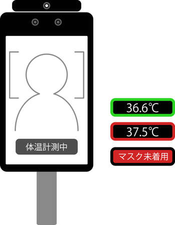 Non-contact automatic temperature detector (thermal camera) during measurement and displayed characters