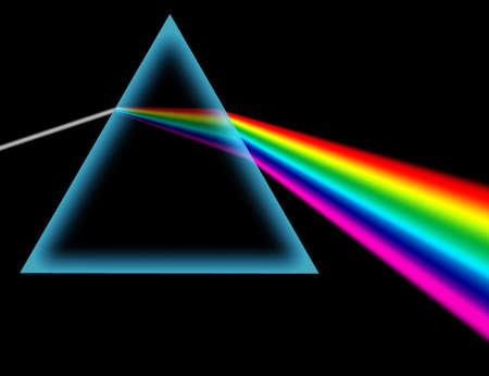 prisma: Descomposici�n de la luz blanca en siete colores