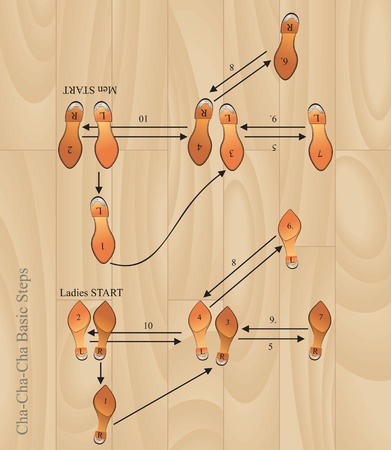 ballroom dance: cha-cha basic steps vector eps