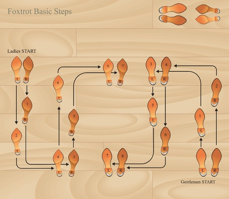 basics: foxtrot basic steps vector eps Illustration