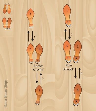 salsa basic steps vector eps
