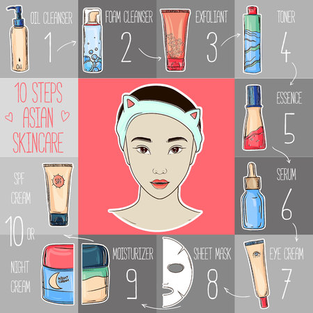 Skin care routine icons set in color and line style. Vector illustration.