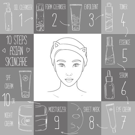 Skin care routine icons set in line style. Vector illustration. Фото со стока