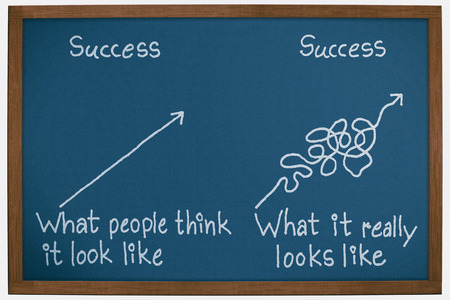 success think and reality concept photo