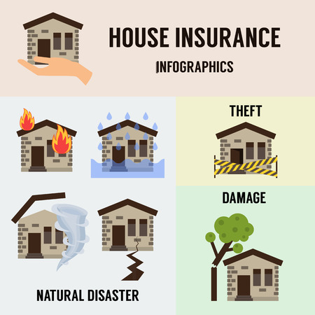 Home insurance business set vector illustration with house icons suffering from nature disaster and other reason. Layout template for infographics.