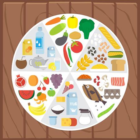 alimentos saludables: Comida saludable. Concepto de estilo de vida Infografía con plato compartido en parte. Ilustración vectorial Flat
